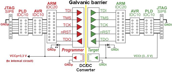 JTAG Isolator - Kamamilabs.com - Wiki on