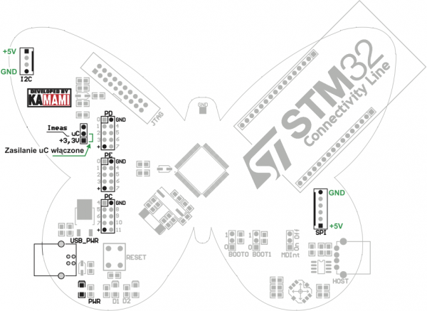 STM32Butterfly pcb1.png