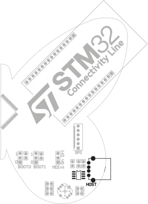 STM32Butterfly pcb6.png