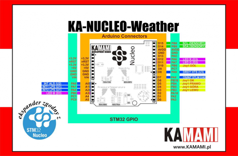 KA-Nucleo-Weather broszura.png
